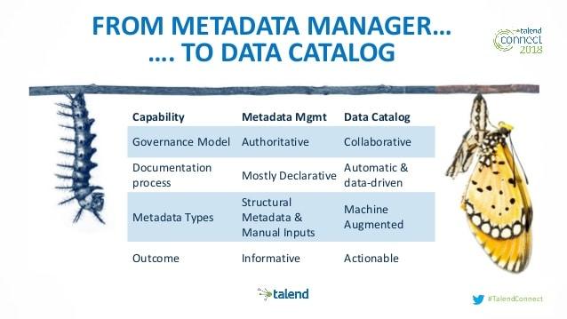 From Metadata Management to Data Catalog